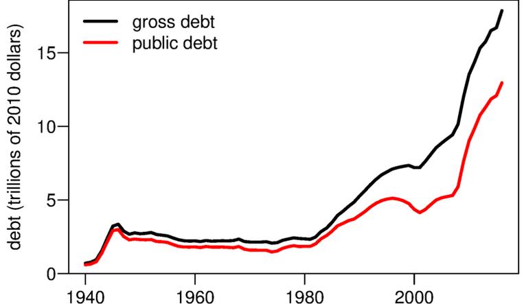 national debt.png