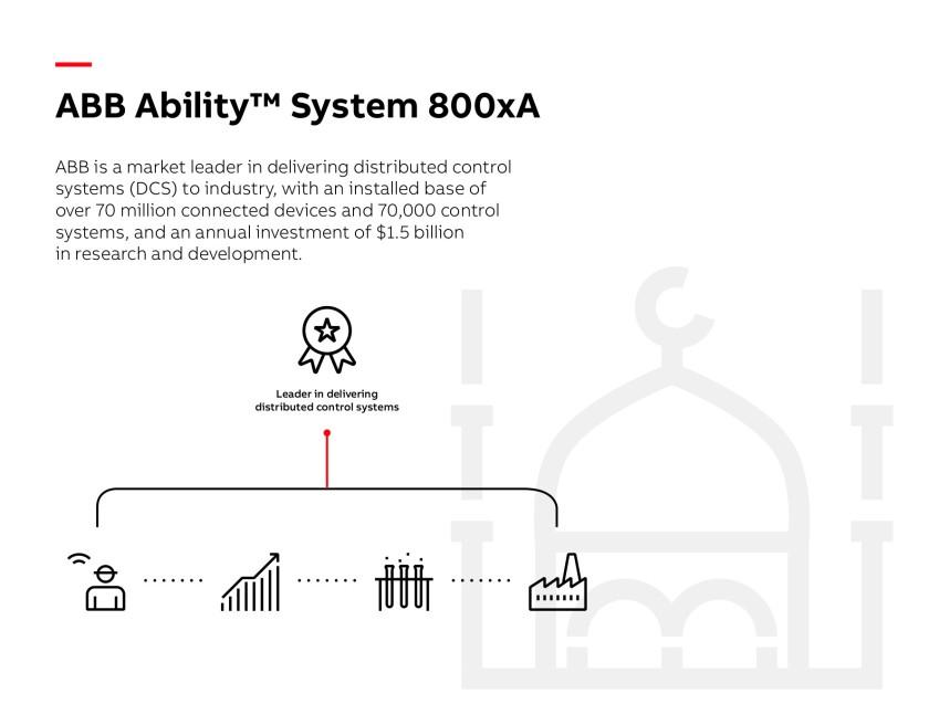 ABB SABIC order win infographic-1.jpeg