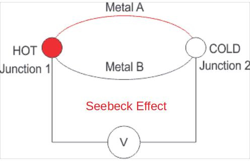 seebeck-effect-25-2-3-15.jpg