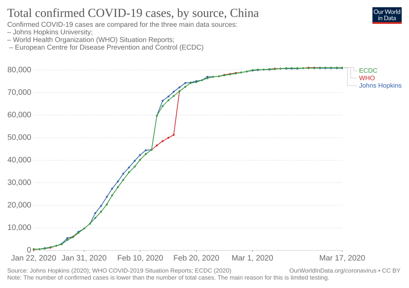 covid-cases-by-source.png