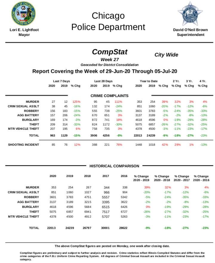 1_PDFsam_CompStat-Public-2020-Week-27.jpg