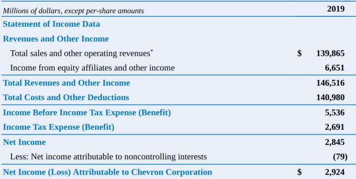 chevron income.png