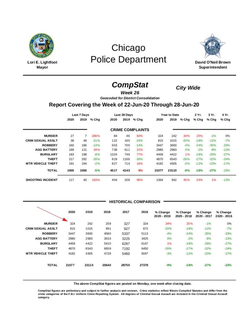 Chicago Crime.jpg